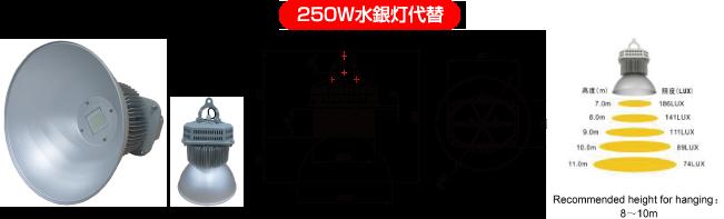 YHL-ID-120