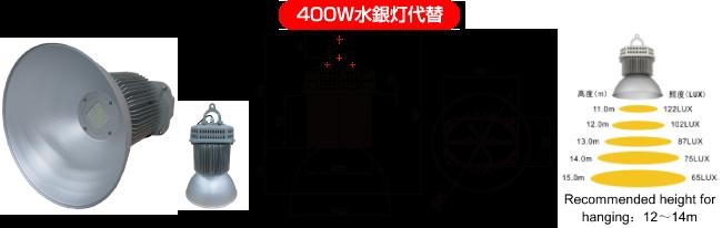 YHL-ID-200
