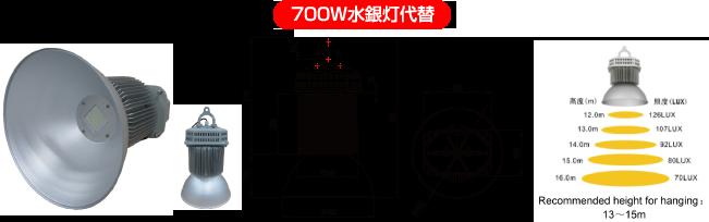 YHL-ID-240