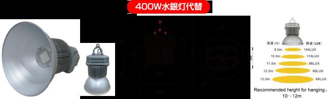 YHL-ID-160